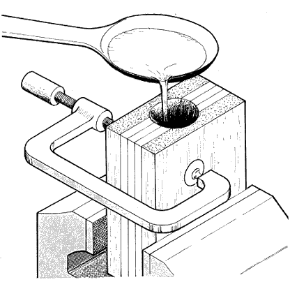 Diagram, Pouring metal into a card and wood mould