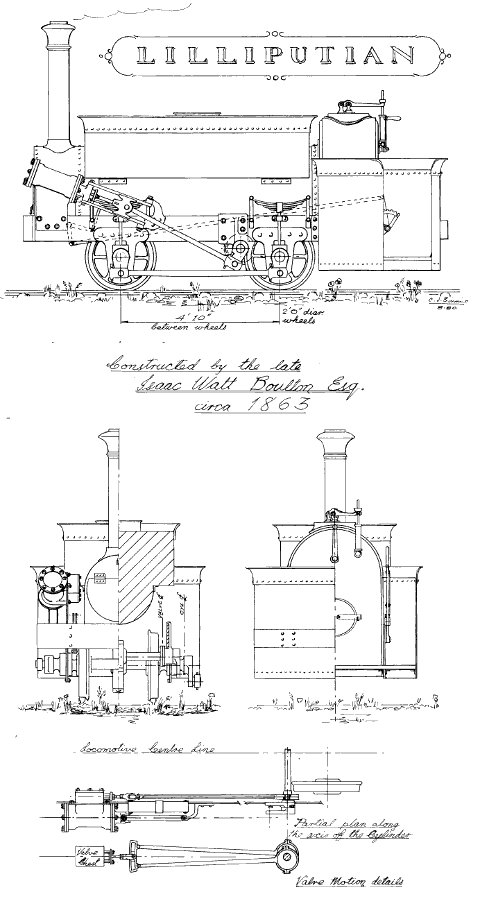 Boulton`s Sidings locomotive Lilliputian drawn by Colin Binnie