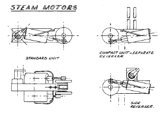 Sketch showing Binnie Steam Motors.