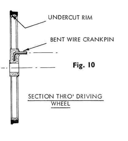 fig 10. section of nylon driving wheel with steel rim and crank pin