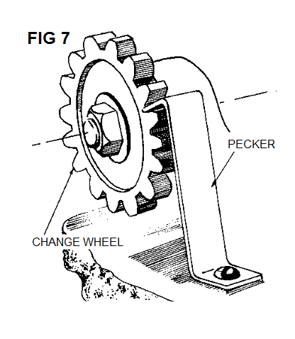fig 7. use of a gear for simple indexing on the lathe