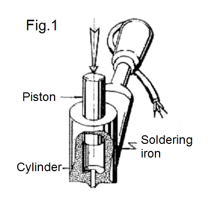 fig 1. moulding device made from soldering iron