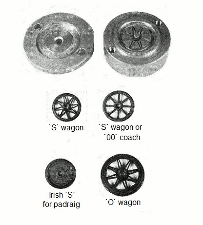 early wheel mould and a selection of nylon wheels